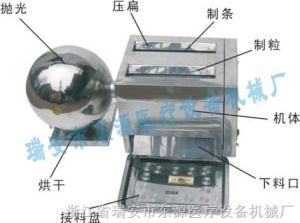 WZM-18型多功能中药制丸机系列