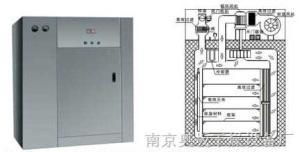 DMH系列對開門凈化干燥滅菌烘箱