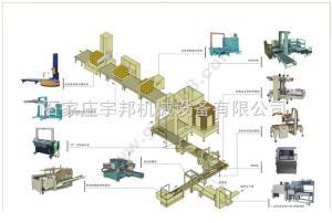 后道無人化包裝生產線石家莊包裝生產線 生產線廠家 生產線供應商 輸送線制造商 輸送線銷售 生產線售后 生產線配件 生產線