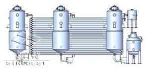 三效动态循环低温浓缩器