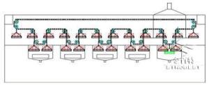 链条悬挂传输多槽多频超声波清洗成套设备