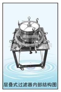 SHXB-10C-300多層板框過濾器