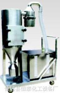 ZSL-III自动上料机