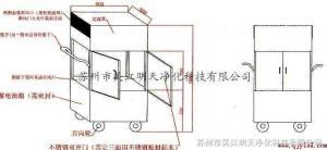 CL充電式潔凈層流車