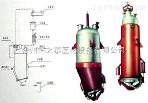 TH系列多功能提取罐(TH)