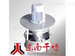 热循环烘箱风机WGF-3
