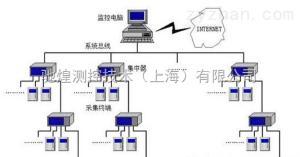 冰箱溫度集中監控系統